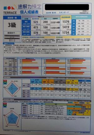 速解力検定3級-個人成績表
